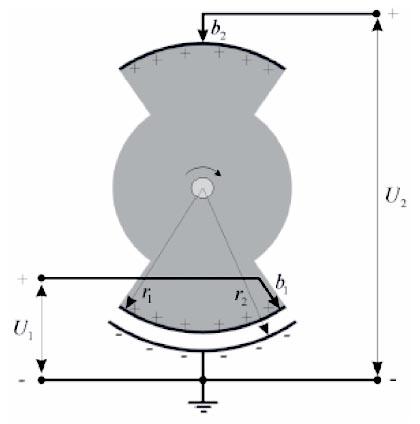 механическую энергию в